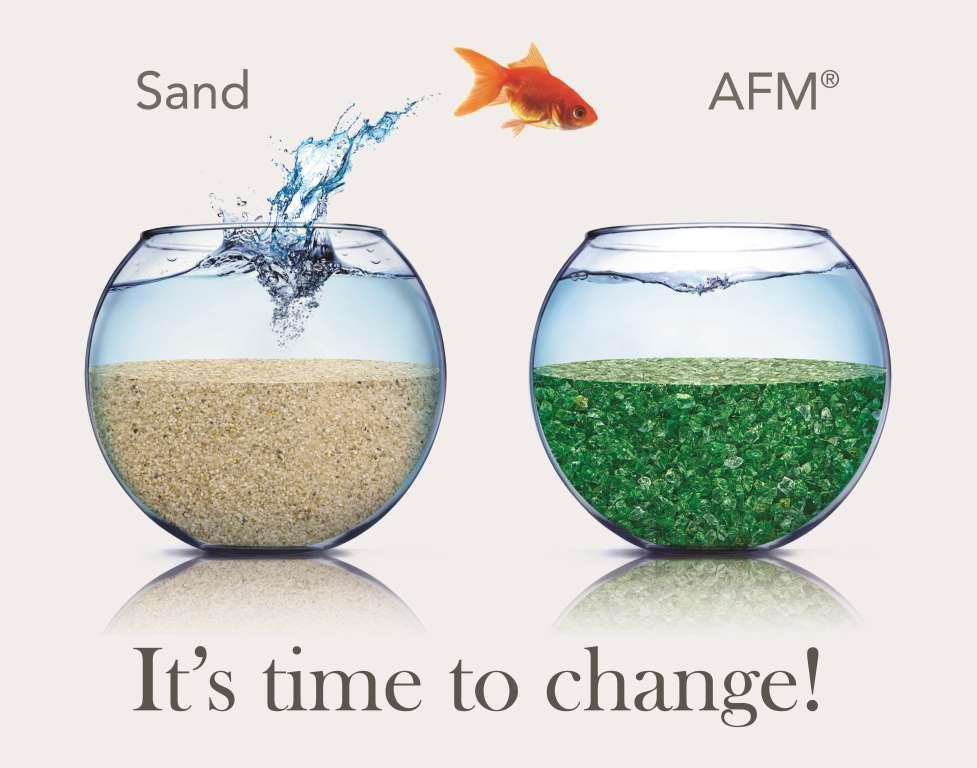 It's time to change, AFM anstatt Sand